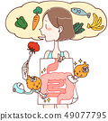 Diet by cleaning the intestines 49077795