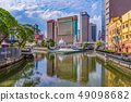 River of Life architecture in Kuala Lumpur 49098682
