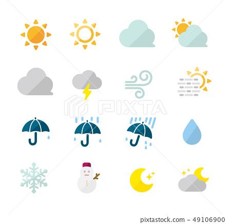 天气图标集/颜色(晴天,多云,多雨,雾,雪,花粉症等) 49106900
