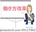 개정 근로 기준법 연차 유급 휴가의 취득 의무 플렉스에 대해 설명하는 여성 49127962