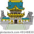 Nikko Toshogu Shrine Yomei gate 49148830