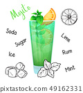 Simple recipe for an alcoholic cocktail Mojito. 49162331