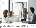 Business meeting office meeting scene 49176773