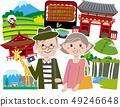 시즈오카 관광 49246648