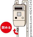 Gas meter gas plug close 49247243