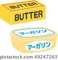 버터와 마가린 49247263