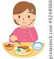 ผู้หญิงที่มีปัญหากำลังกินอาหาร 49248966