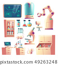 Future science lab equipment cartoon vector set 49263248