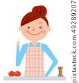 婦女烹調點例證傳染媒介 49289207