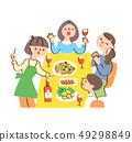 家庭聚會2 49298849