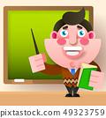 Teacher, Professor Standing In Front Of Blank 49323759