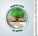 earth day concept 49326818