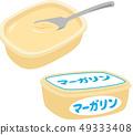 마가린과 버터 나이프 49333408