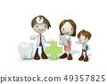 醫療,ICONY 49357825