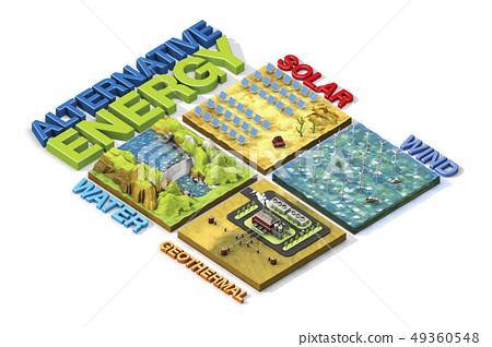 대체에너지,수력발전소,태양열발전소,풍력발전소,지열발전소,에너지 49360548