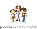 3D,CG,卡通,字符,ICONY,插圖,醫院,醫療,醫生,男人,女人,孩子,電報 49361236