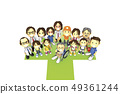 3D,CG,卡通,字符,ICONY,圖,醫院,醫療,醫生,護士,男子,女子,兒童,老人,病人,十字形狀,符號 49361244