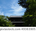 Nanzen Temple grounds with fresh greenery 49363905