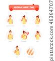 Anemia symptoms vector 49394707