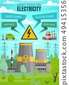 Electricity power stations, renewable sources 49415356