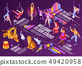 Circus Isometric Flowchart Composition 49420958