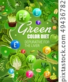 Green fruits and vegetables. Detox diet vegan food 49436782