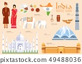 Country India travel vacation guide of goods 49488036