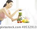 ผู้หญิงมีสุขภาพดี 49532913