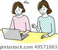 做計算機的中年婦女 49571063