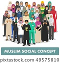 Social concept. Group muslim arabic people professions occupation standing together in different 49575810