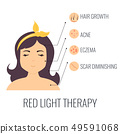 Red light therapy concept illustration. 49591068