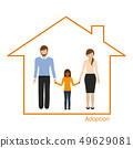 adoption of a girl family in a house 49629081