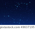 Big and Small Dipper constellation. Polar Star 49637195