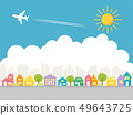 Summer skyline 49643725