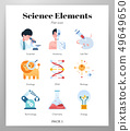 Science elements flat illustration 49649650