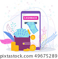 Cashback concept with a wallet. Flat vector illustration. 49675289