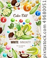 Color diet white healthy immunity food nutrition 49680051