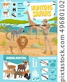 Hunting safari, hunter equipment infographic 49680102