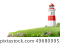 Lighthouse on a green hill above the sea 49680995