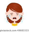 Women young girl crying. Vector flat  49683333