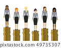 women with different incomes standing on golden coins 49735307