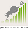 Bull moves Euro up on graph, positive currency 49735720