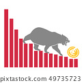 Bear moves Euro down on graph, negative currency 49735723