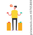 Confused Shopping Man Vector Illustration 49765869