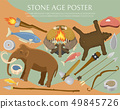 Stone age primitive prehistoric life poster vector illustration. Ancient tools and animals. Hunting 49845726