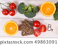 Nutritious ingredients containing vitamin B9 49863091