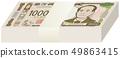 รูปประกอบชุดบิล 10,000 เยน (บันทึกย่อใหม่) 49863415