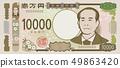 รูปภาพประกอบตั๋วใหม่ใบเรียกเก็บเงิน 10,000 เยน 49863420