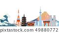 歡迎來到日本(東京) 49880772