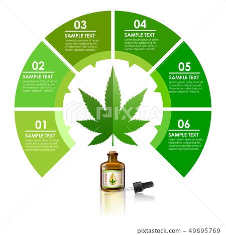 Marijuana plant and cannabis oil drop, bottle. 49895769